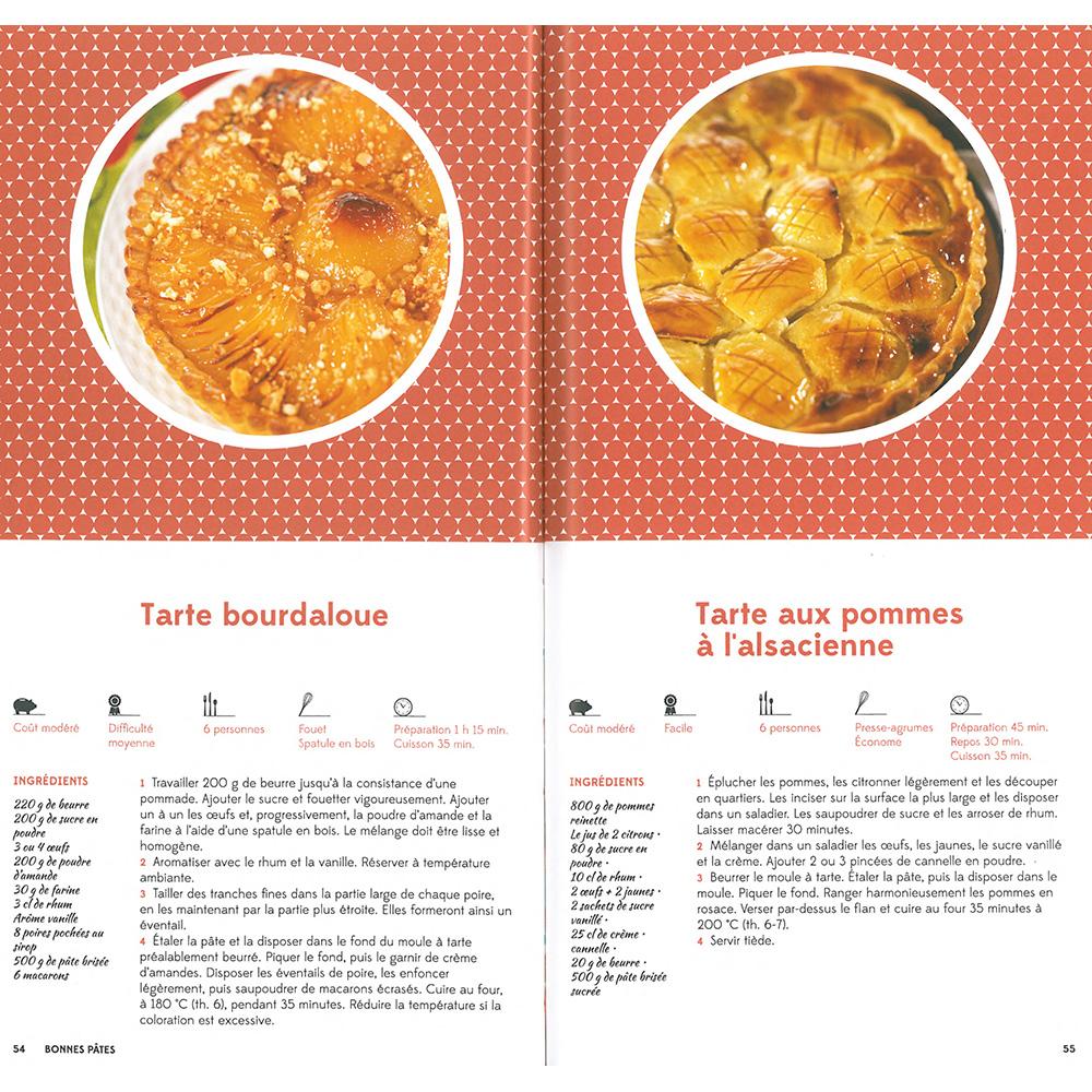 Cuisine ducatillon belgique farandole de dessert for Ducatillon cuisine