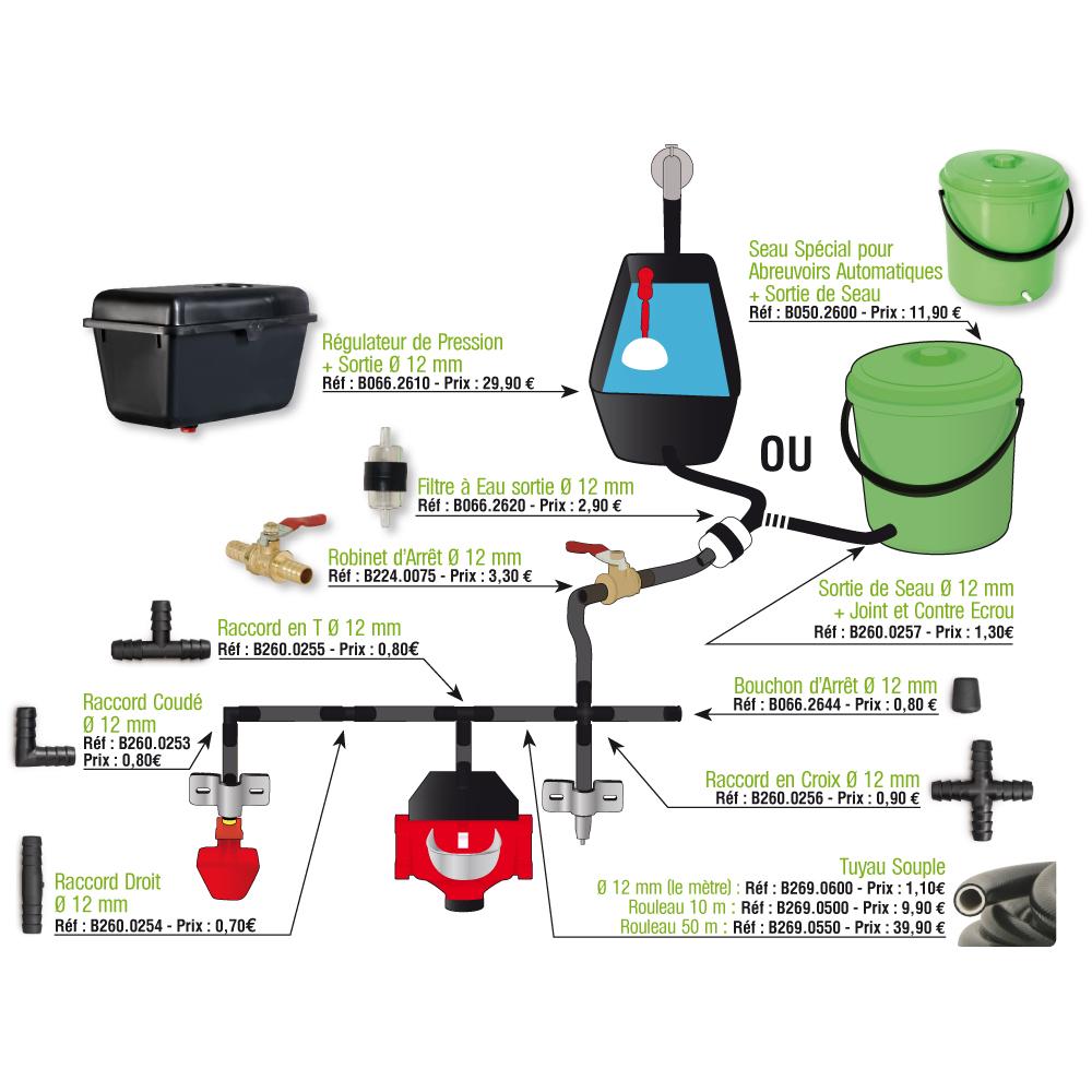 ducatillon r gulateur de pression d 39 eau pour abreuvoir automatique elevage. Black Bedroom Furniture Sets. Home Design Ideas